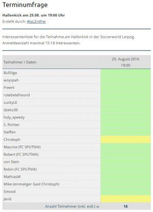 Interessentenliste für den 25.08.2016